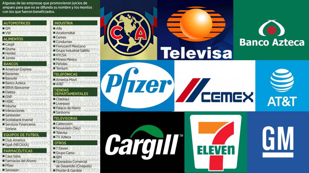 Empresas se amparan para no ser reveladas en lista de condonados